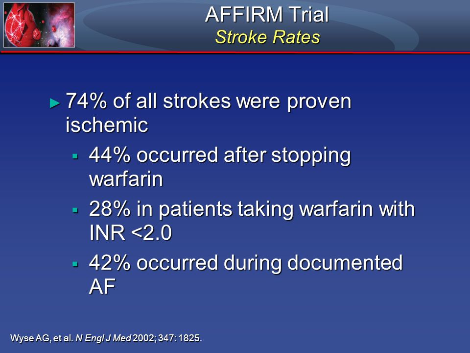 AFFIRM Trial Stroke Rates