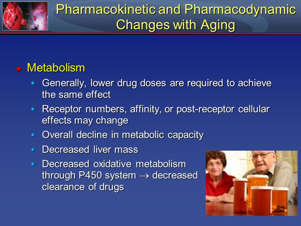 Pharmacokinetic and Pharmacodynamic Changes with Aging