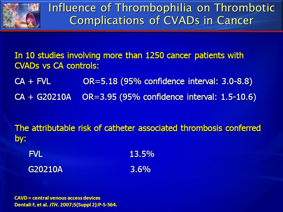 Influence of Thrombophilia on Thrombotic Complications of CVADs in Cancer