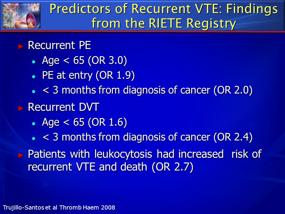 Predictors of Recurrent VTE: Findings from the RIETE Registry