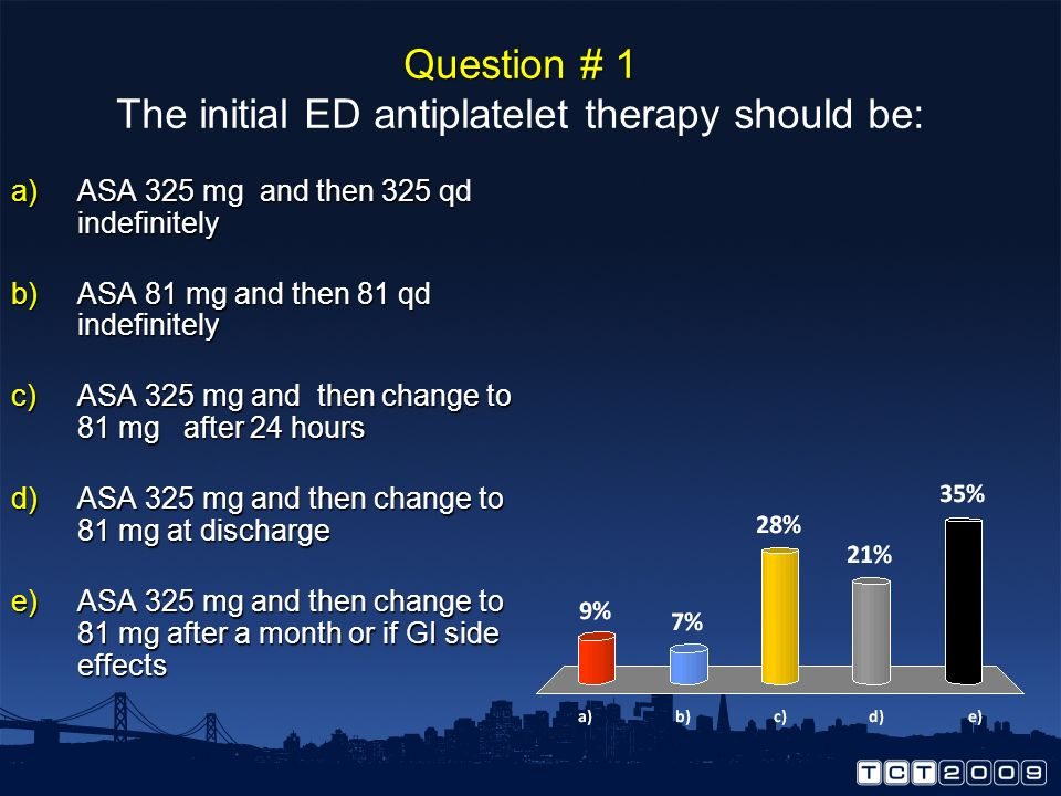 Question # 1 The initial ED antiplatelet therapy should be: