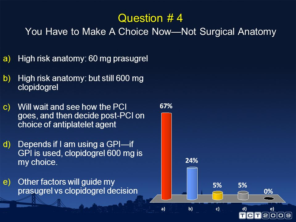 Question # 4 You Have to Make A Choice Now—Not Surgical Anatomy