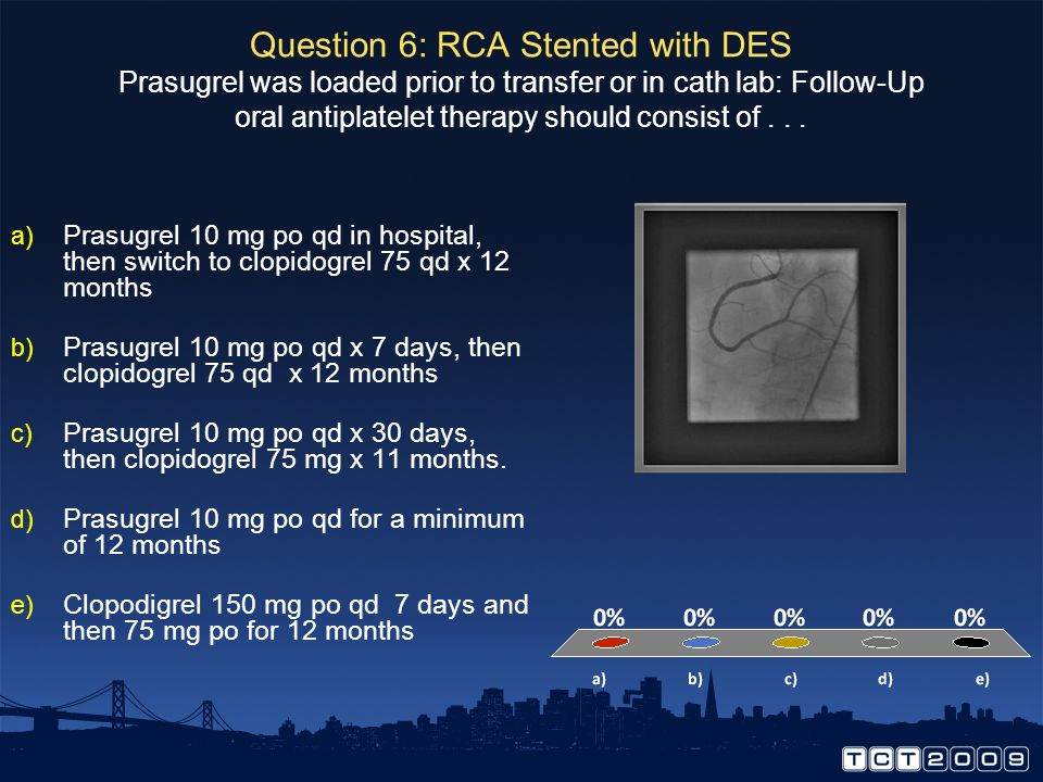 Question 6: RCA Stented with DES Prasugrel was loaded prior to transfer or in cath lab: Follow-Up oral antiplatelet therapy should consist of . . .