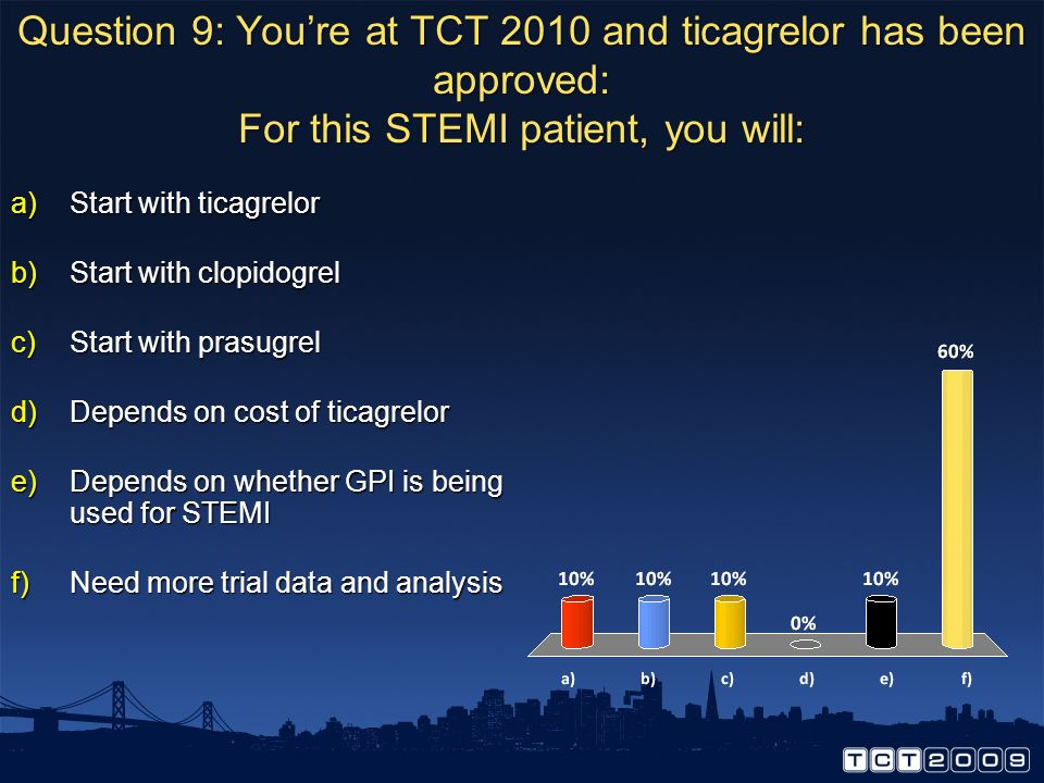Question 9: You're at TCT 2010 and ticagrelor has been approved: For this STEMI patient, you will: