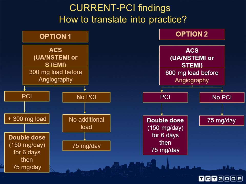 CURRENT-PCI findings How to translate into practice