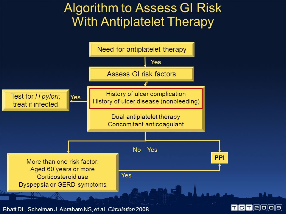 Algorithm to Assess GI Risk With Antiplatelet Therapy