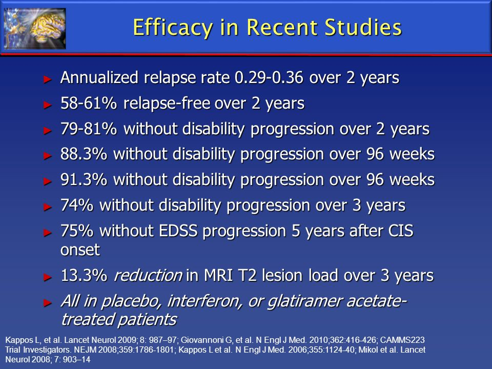 Efficacy in Recent Studies