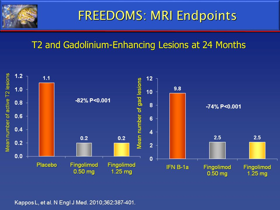 FREEDOMS: MRI Endpoints