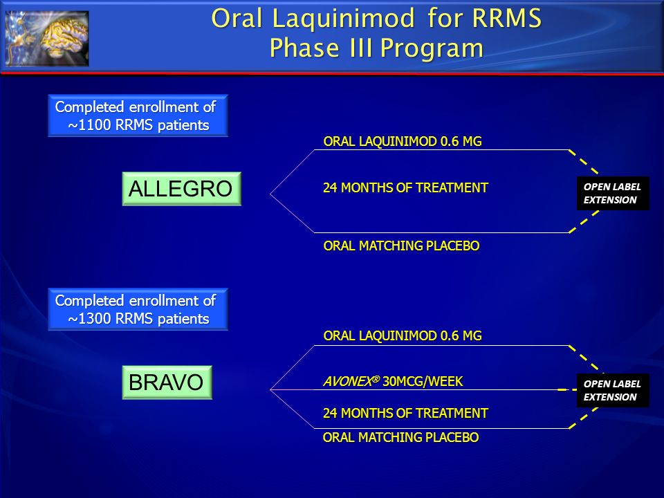 Oral Laquinimod for RRMS Phase III Program