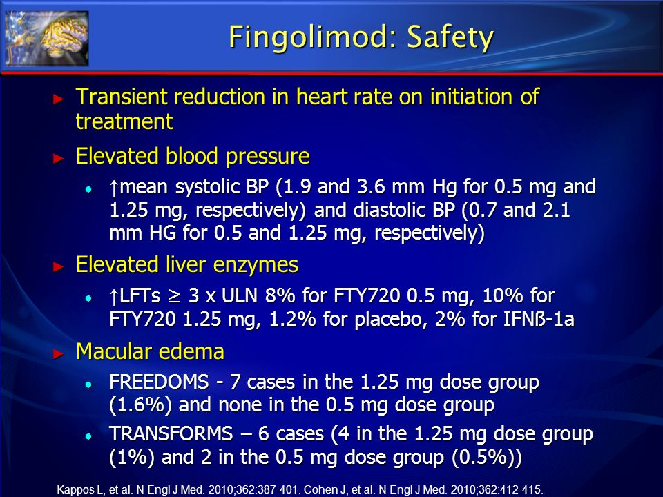 Fingolimod: Safety Transient reduction in heart rate on initiation of treatment. Elevated blood pressure.
