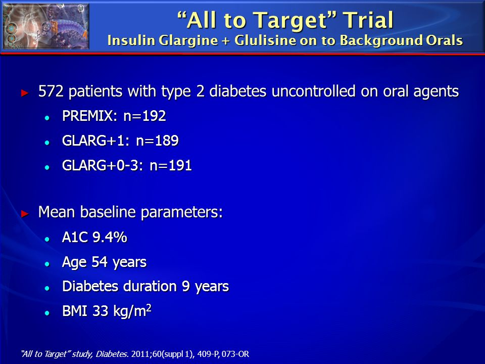 All to Target Trial Insulin Glargine + Glulisine on to Background Orals