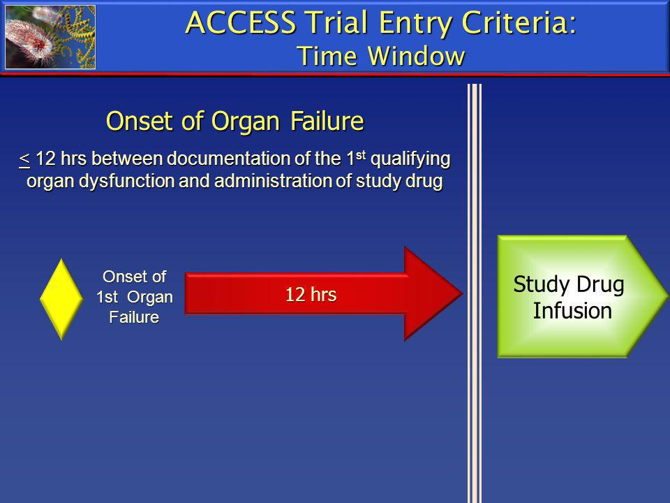 ACCESS Trial Entry Criteria: