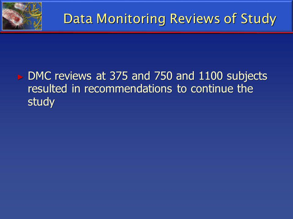 Data Monitoring Reviews of Study