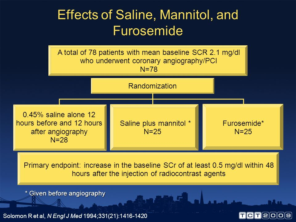 Effects of Saline, Mannitol, and Furosemide
