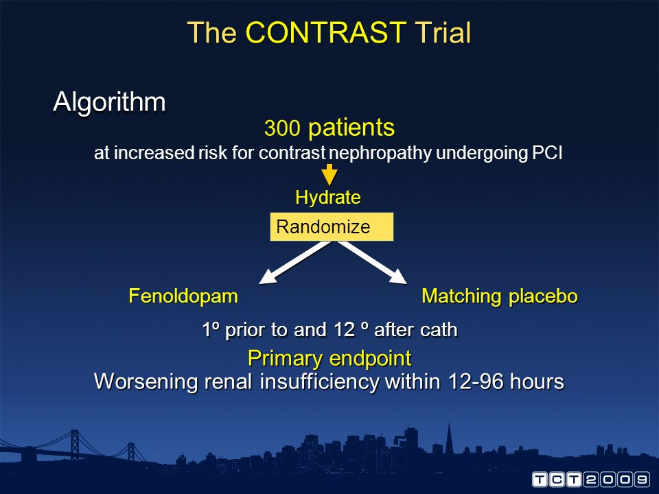 The CONTRAST Trial Algorithm 300 patients Primary endpoint