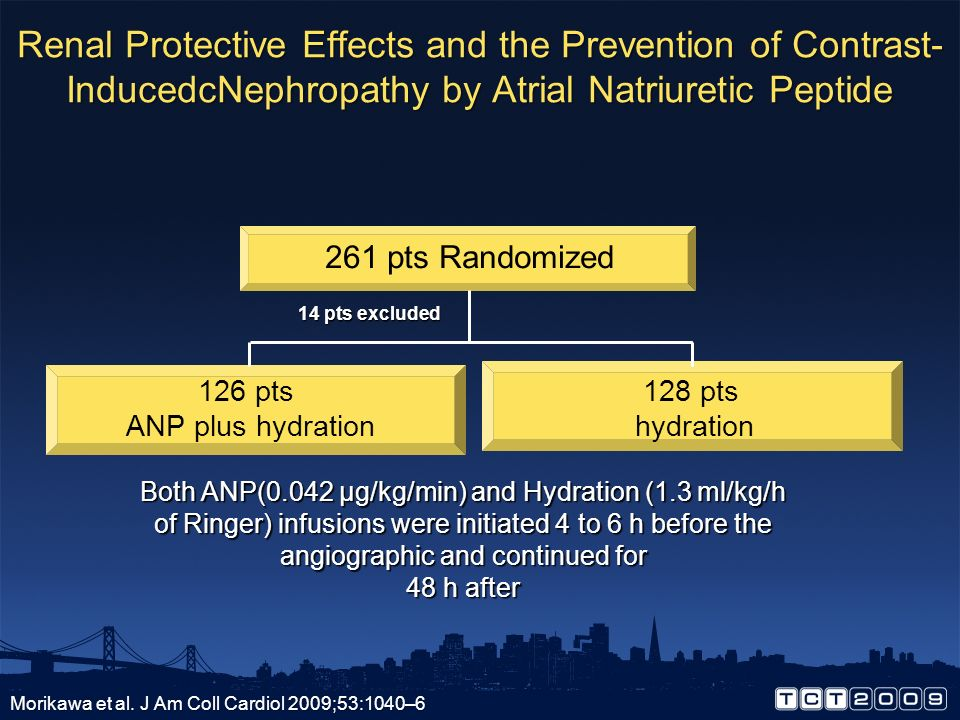 Renal Protective Effects and the Prevention of Contrast-InducedcNephropathy by Atrial Natriuretic Peptide
