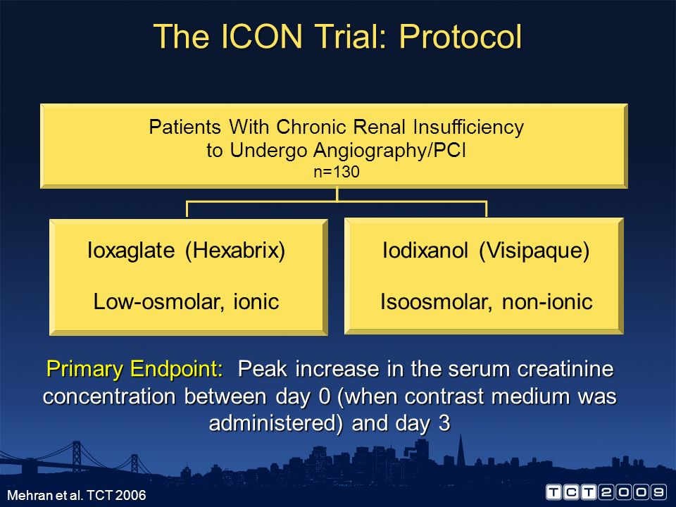 The ICON Trial: Protocol