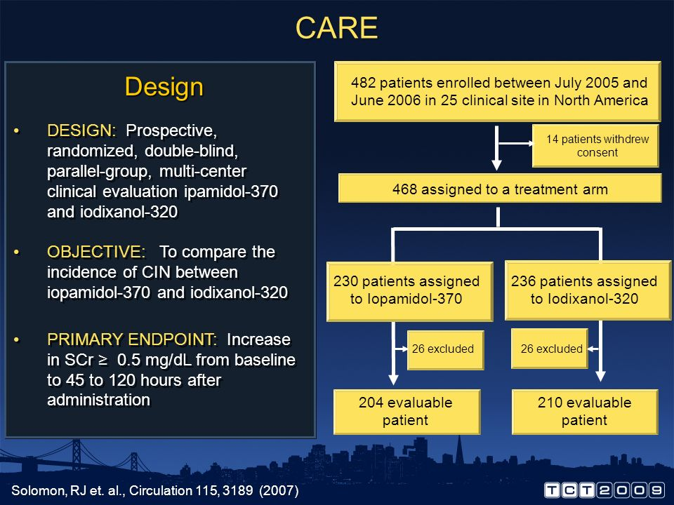 CARE Design. 482 patients enrolled between July 2005 and June 2006 in 25 clinical site in North America.