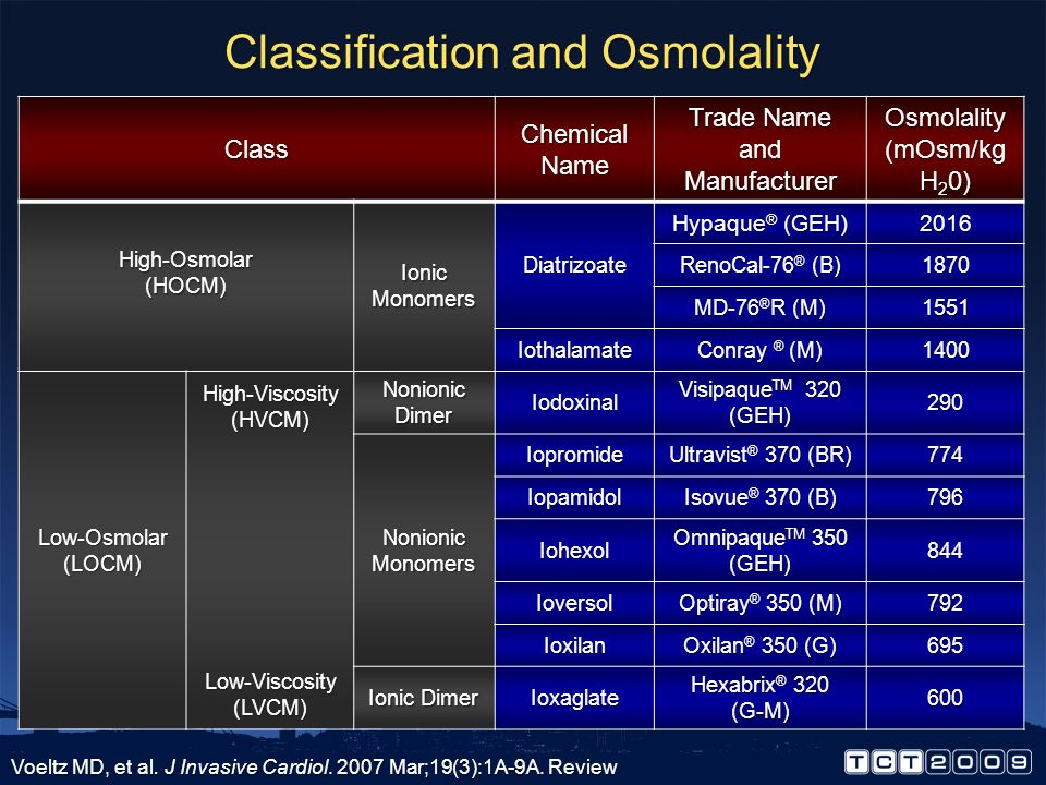 Classification and Osmolality