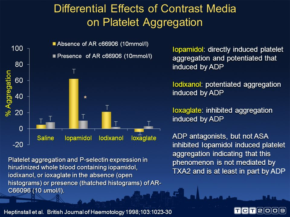 Differential Effects of Contrast Media on Platelet Aggregation