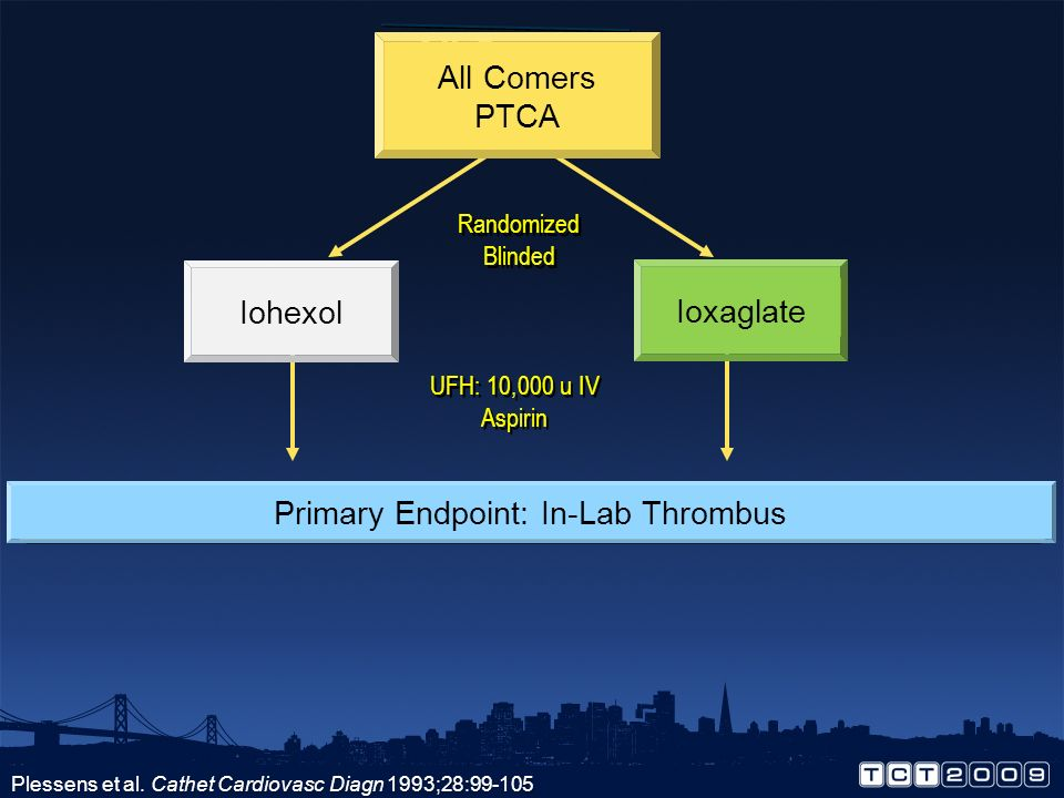 Primary endpoint: In-Lab Thrombus