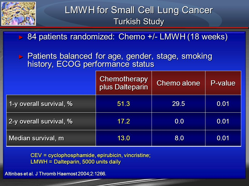 LMWH for Small Cell Lung Cancer Turkish Study