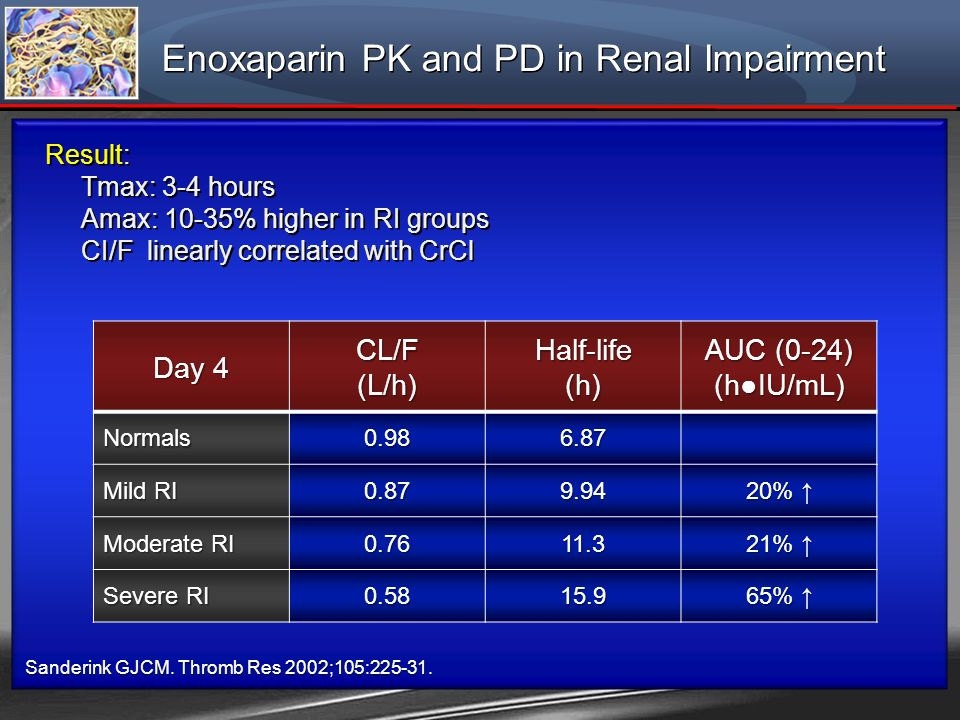 Enoxaparin PK and PD in Renal Impairment