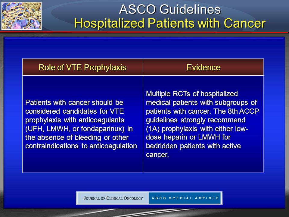 Hospitalized Patients with Cancer