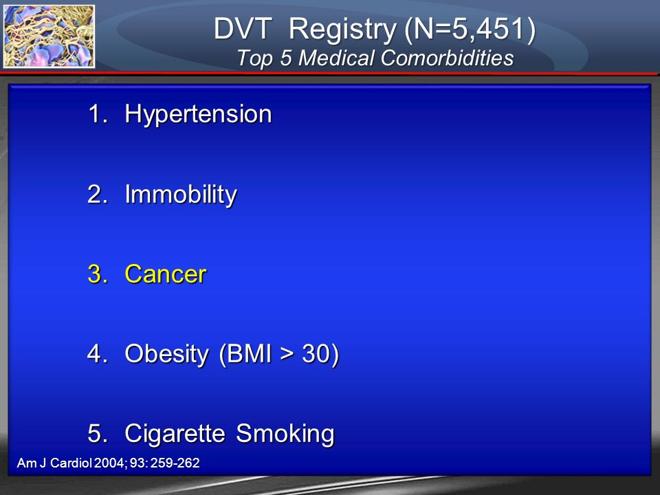 DVT Registry (N=5,451) Top 5 Medical Comorbidities