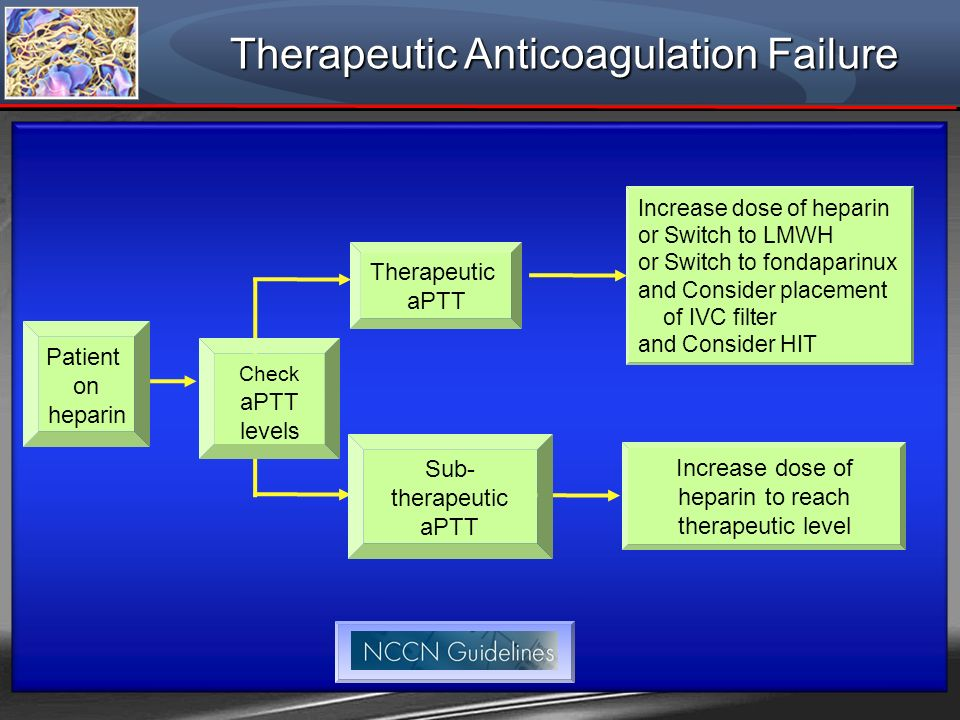 Therapeutic Anticoagulation Failure