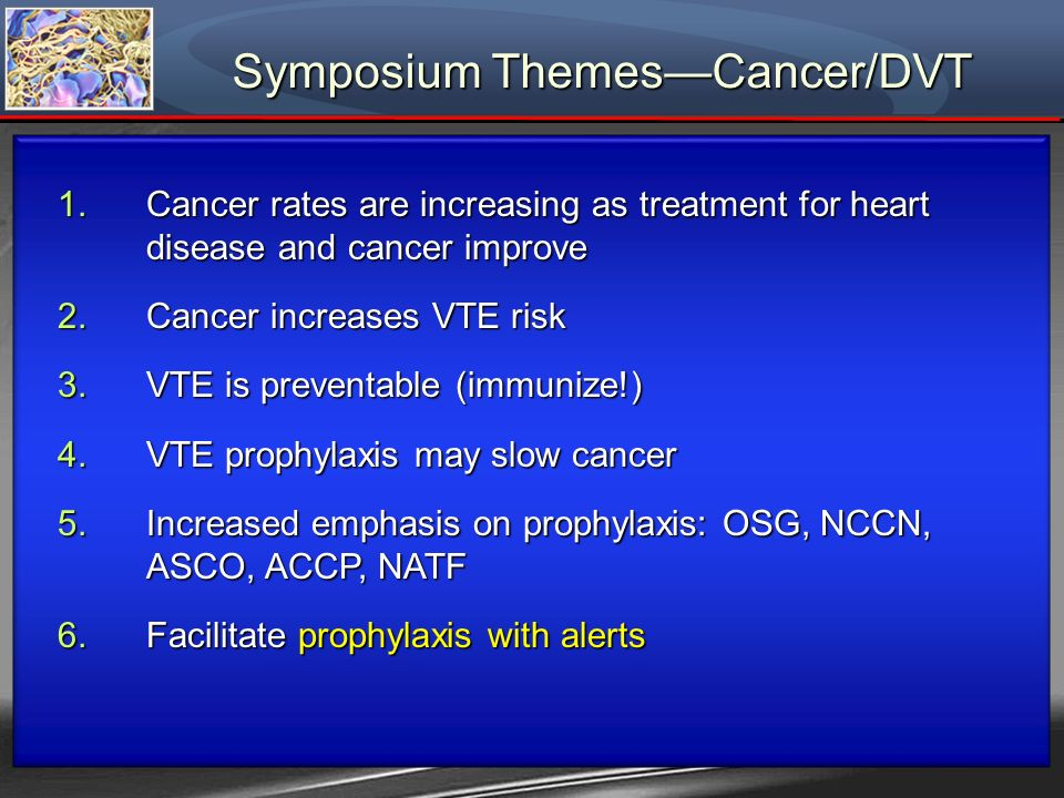 Symposium Themes—Cancer/DVT