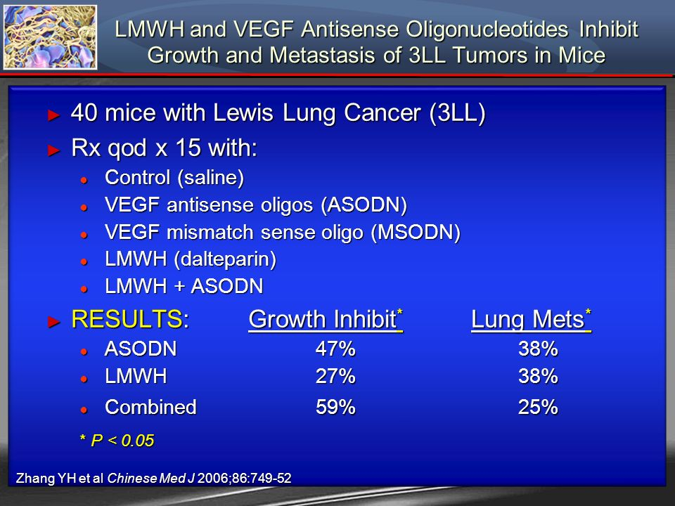 40 mice with Lewis Lung Cancer (3LL) Rx qod x 15 with: