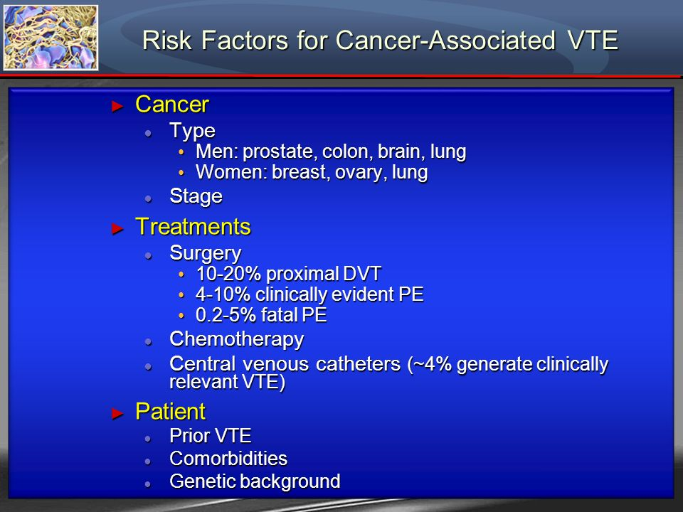 Risk Factors for Cancer-Associated VTE