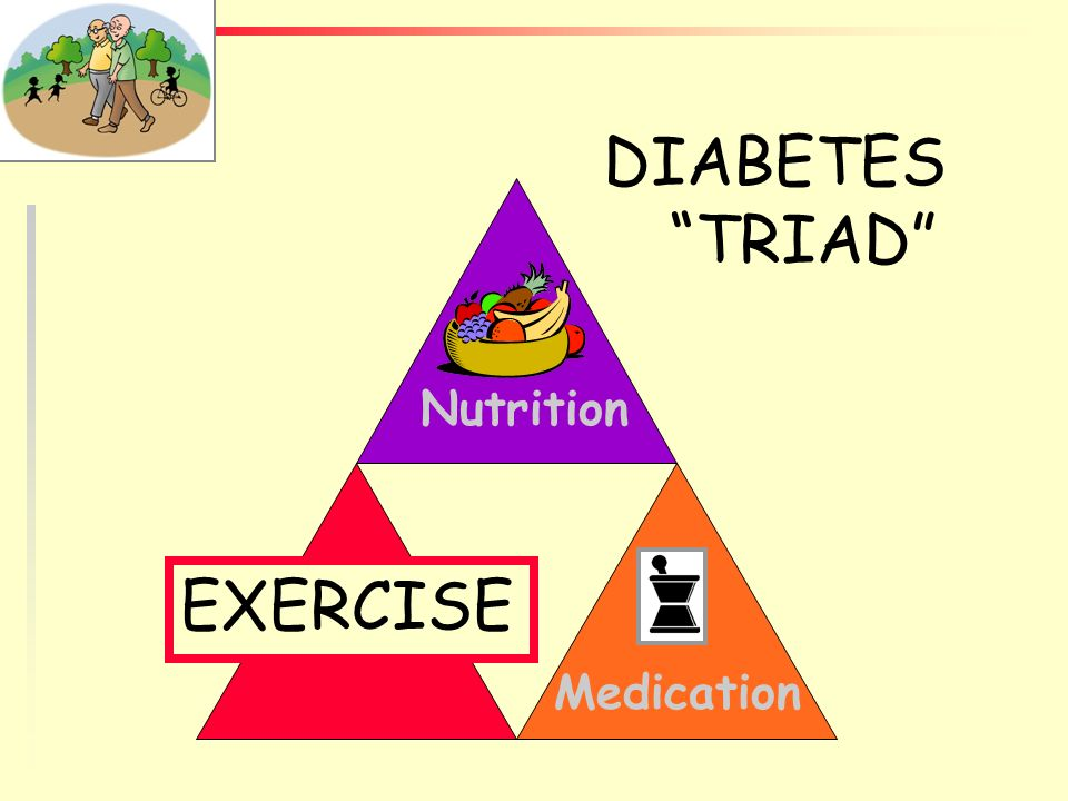 DIABETES TRIAD EXERCISE Nutrition Medication Point to discuss: