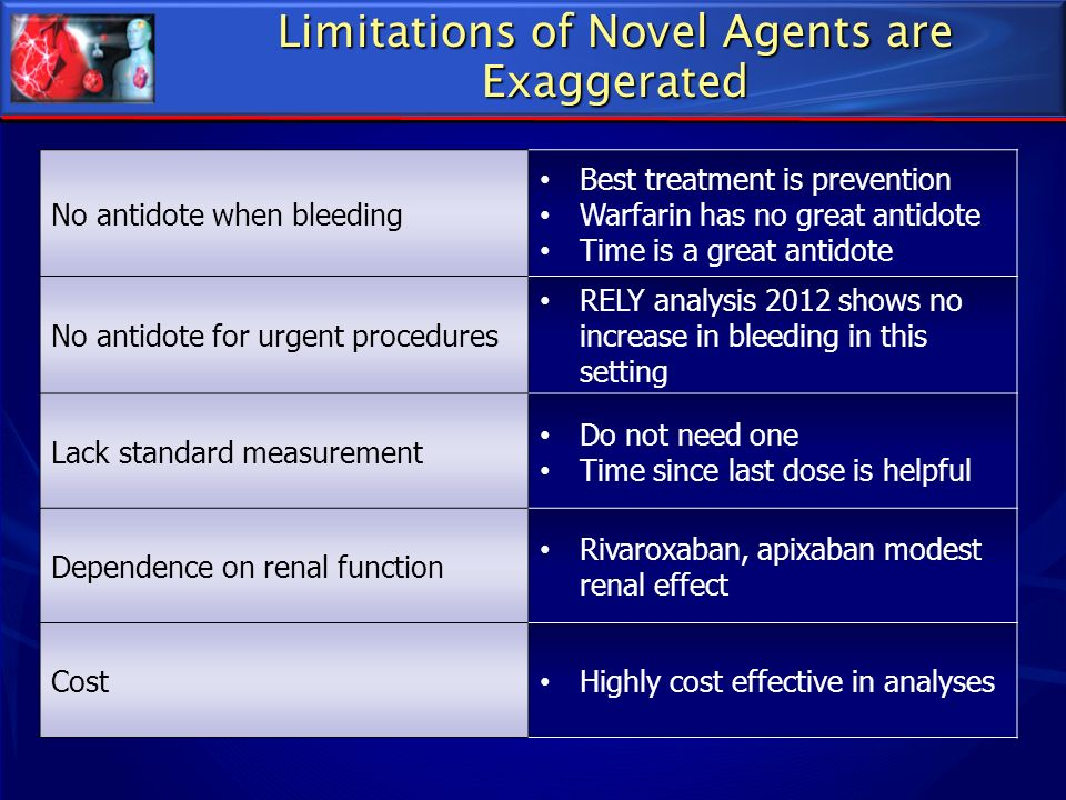 Limitations of Novel Agents are Exaggerated