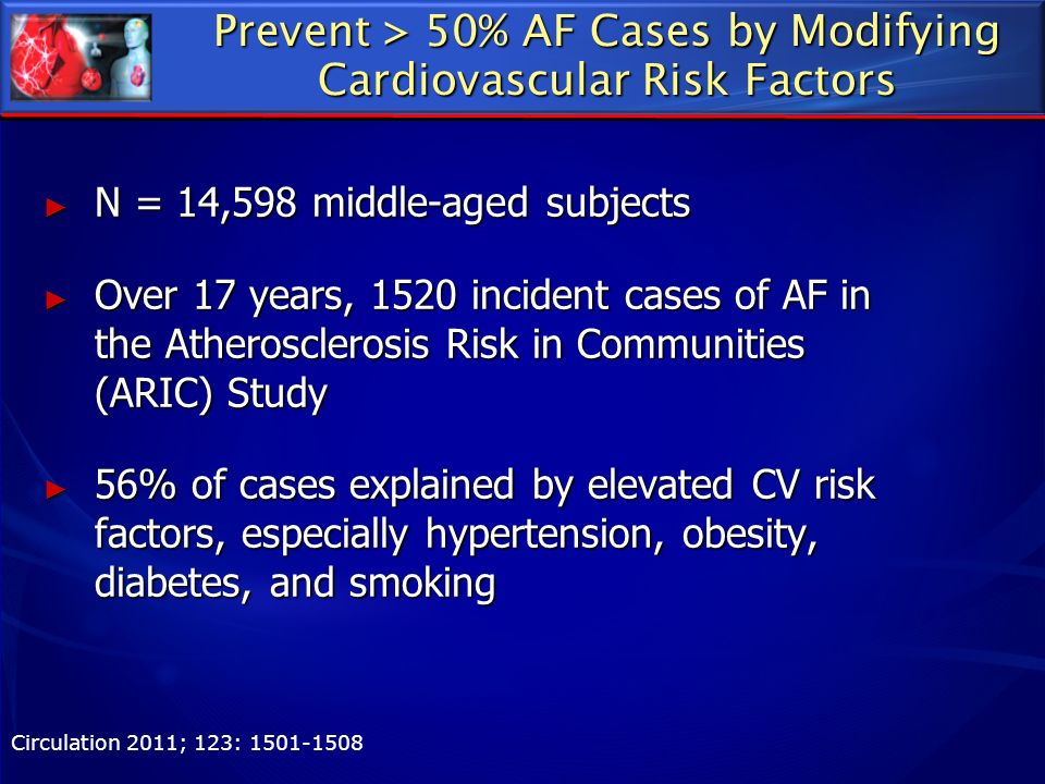Prevent > 50% AF Cases by Modifying Cardiovascular Risk Factors
