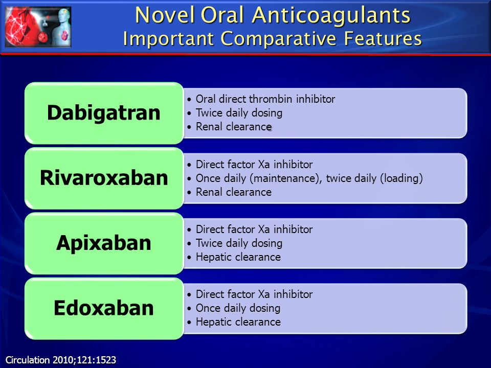 Novel Oral Anticoagulants Important Comparative Features