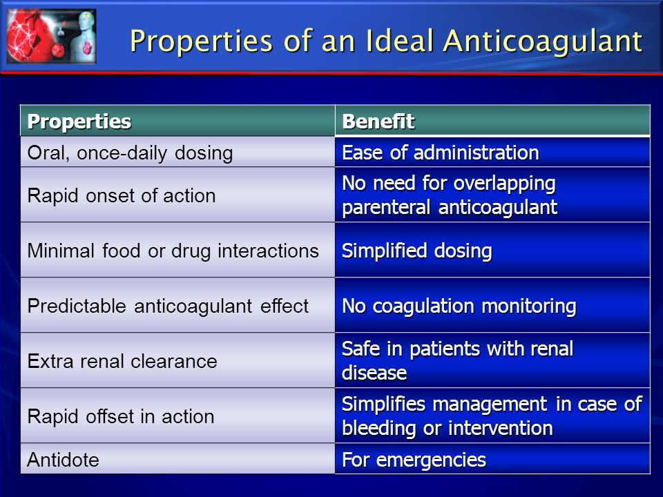 Properties of an Ideal Anticoagulant
