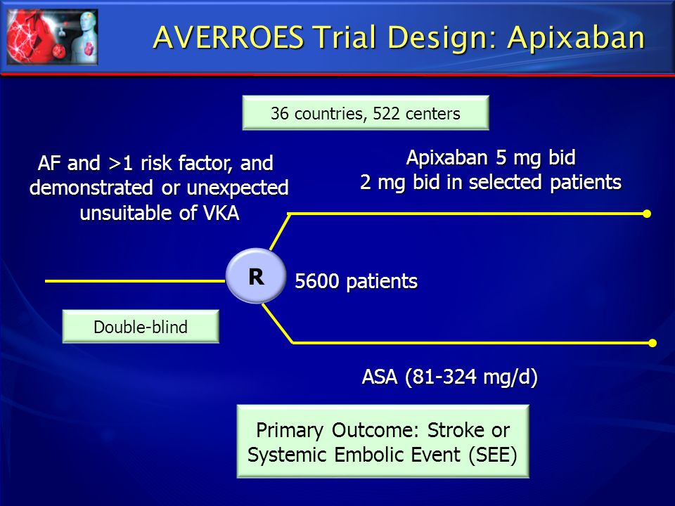 AVERROES Trial Design: Apixaban