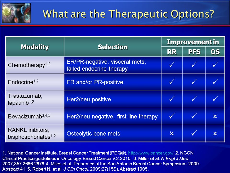 What are the Therapeutic Options