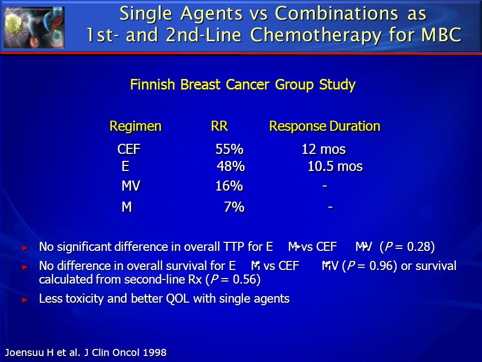 Single Agents vs Combinations as 1st- and 2nd-Line Chemotherapy for MBC