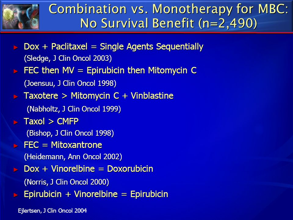 Combination vs. Monotherapy for MBC: No Survival Benefit (n=2,490)