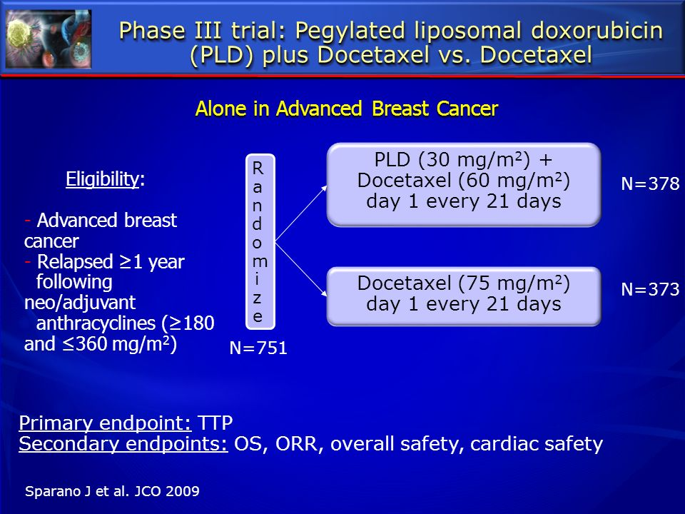 Phase III trial: Pegylated liposomal doxorubicin (PLD) plus Docetaxel vs. Docetaxel