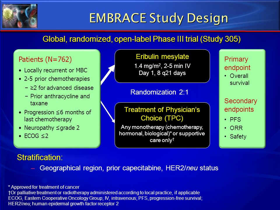 EMBRACE Study Design Global, randomized, open-label Phase III trial (Study 305) Eribulin mesylate.