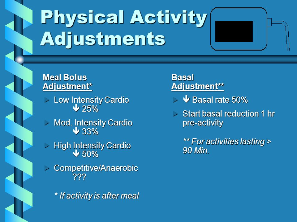 Physical Activity Adjustments