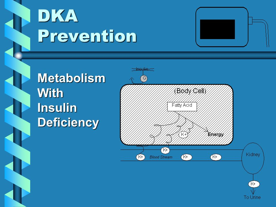 DKA Prevention Metabolism With Insulin Deficiency
