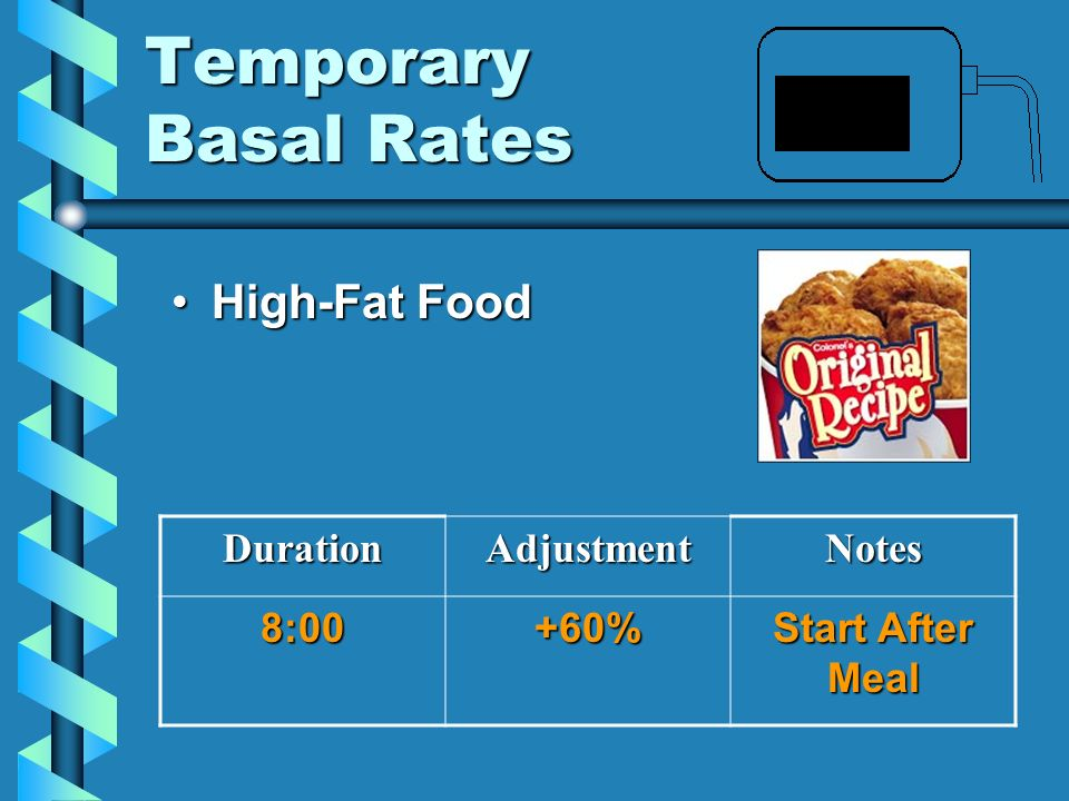 Temporary Basal Rates High-Fat Food Duration Adjustment Notes 8:00