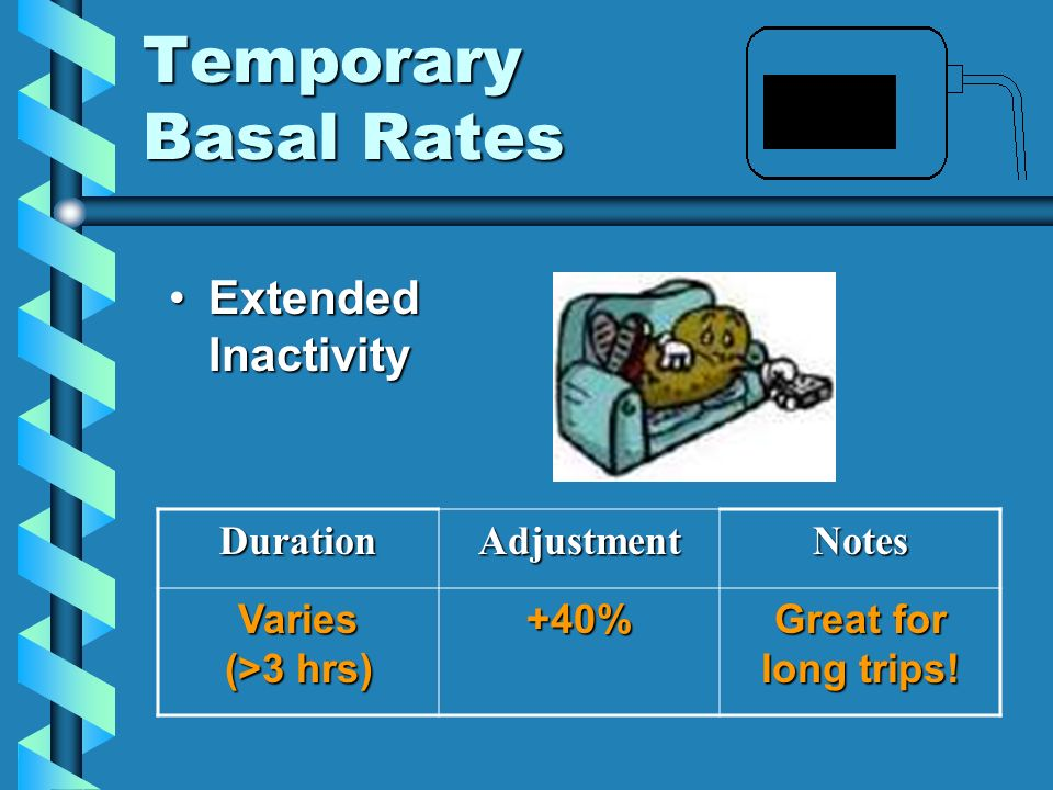 Temporary Basal Rates Extended Inactivity Duration Adjustment Notes