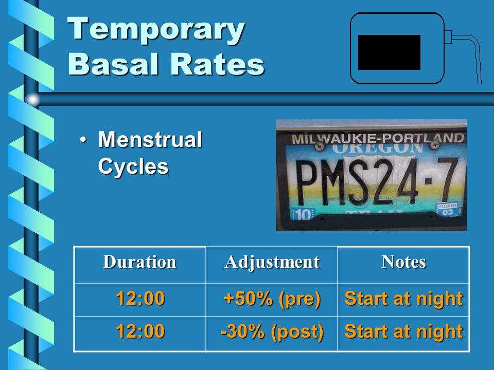 Temporary Basal Rates Menstrual Cycles Duration Adjustment Notes 12:00