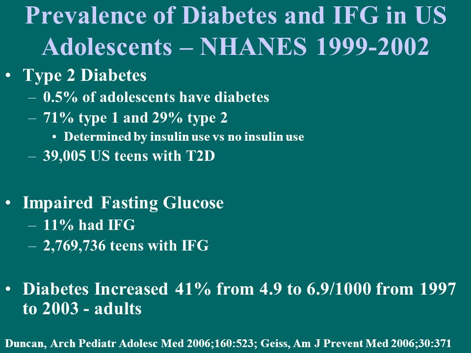 Prevalence of Diabetes and IFG in US Adolescents – NHANES